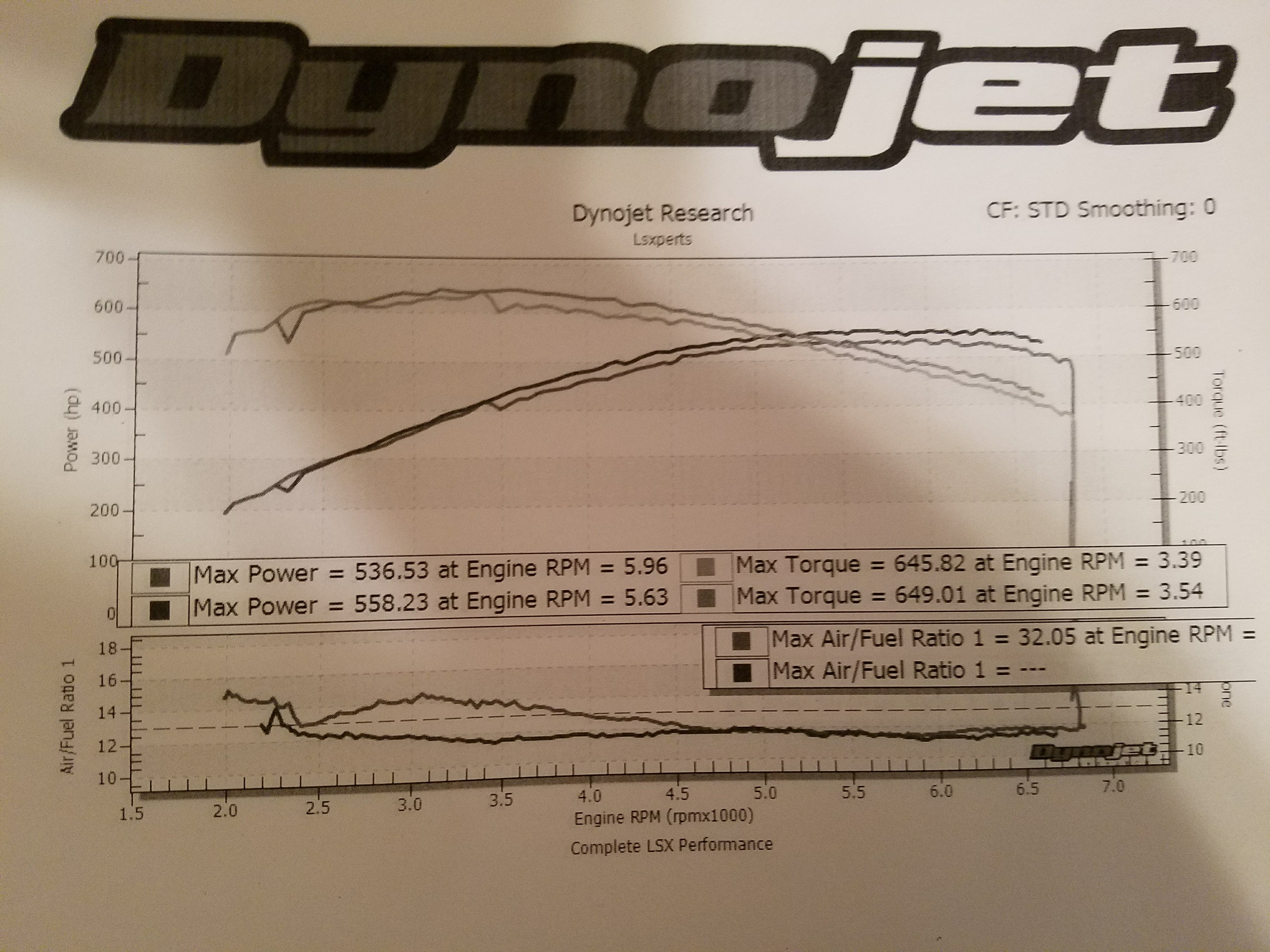 Performance 4 3 Engine Diagram